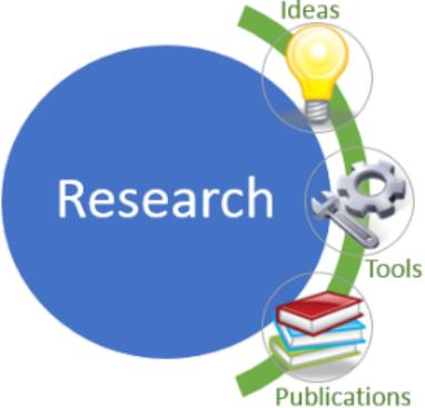 Research   PSR